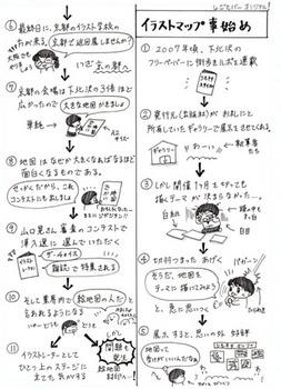 イラストマップ事始め.jpg